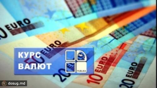 Курс валют фунт гривна