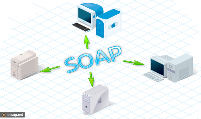 PHP SoapClient и WS-Security Header